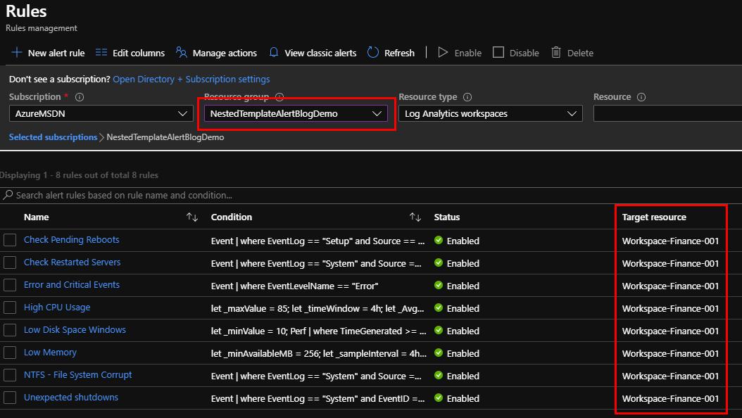Azure ARM Template - Azure Monitor alert rules